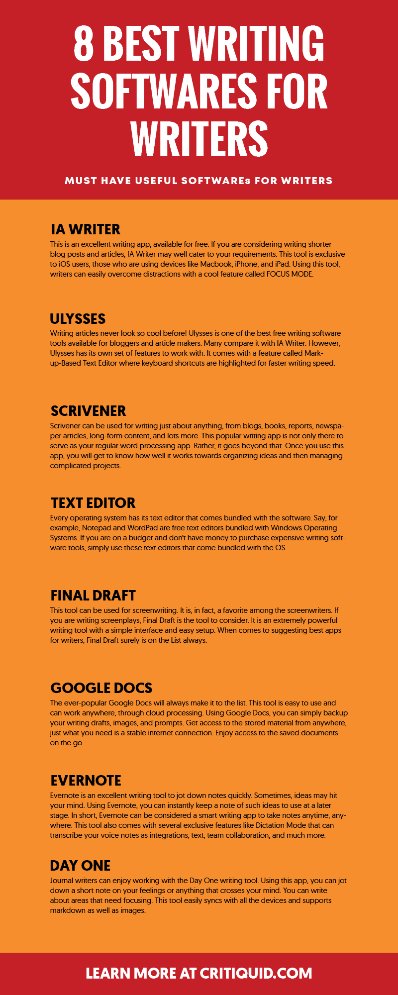 Best Apps Softwares For Writers