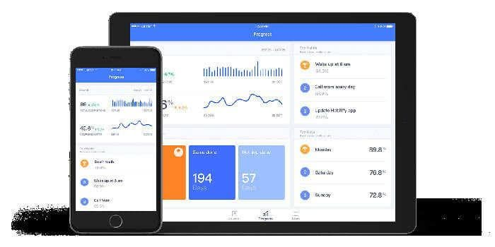 Habitify - habit tracker app